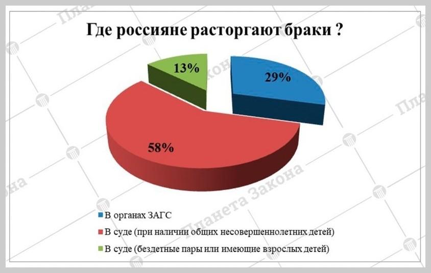5 ст 135 трудового кодекса рф